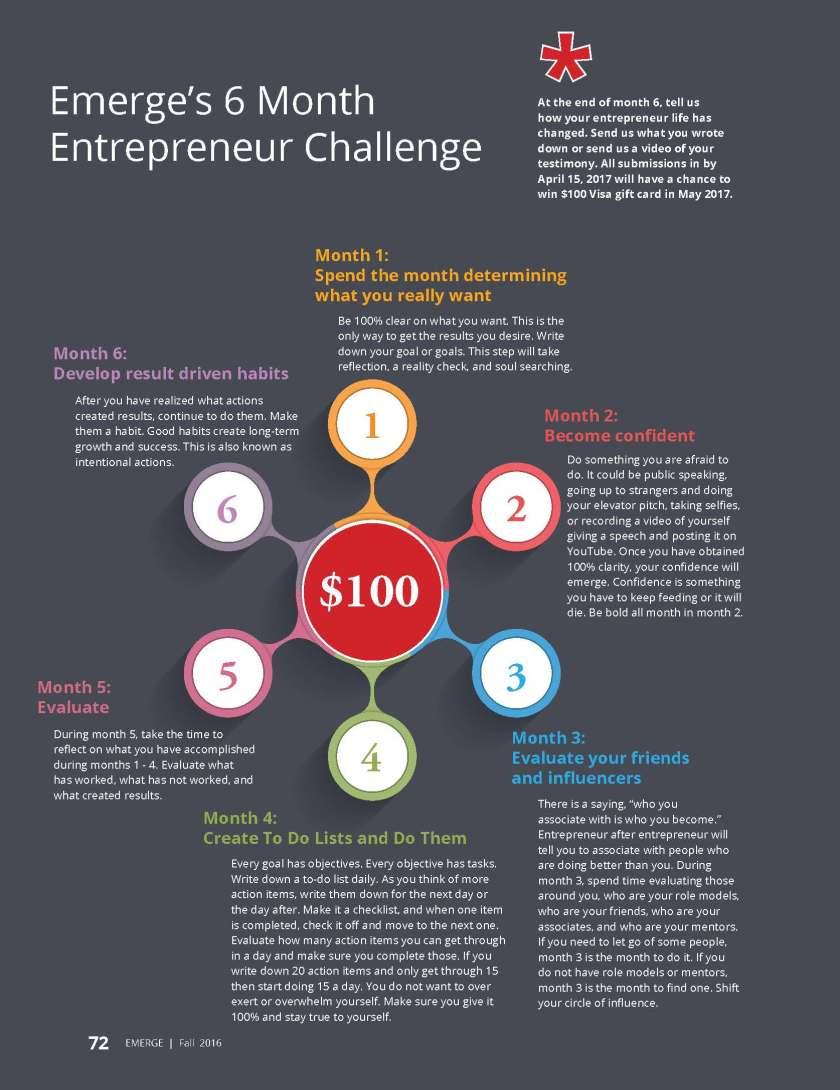 entrepreneur-challenge-pic